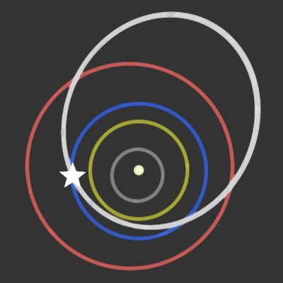 Near Earth Object close approach