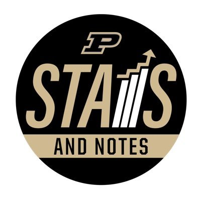 Purdue MBB Stats & Notes