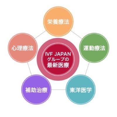 大阪 Horac クリニック フロント グラン