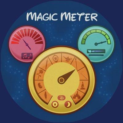 Magic Meter Podcast