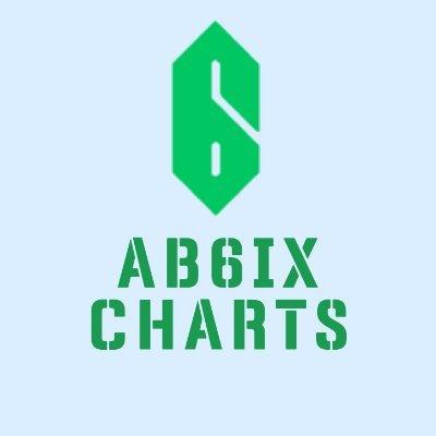 AB6IX Charts