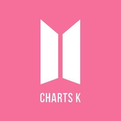 K-Charts & Translations⁷