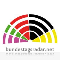 Bundestagsradar