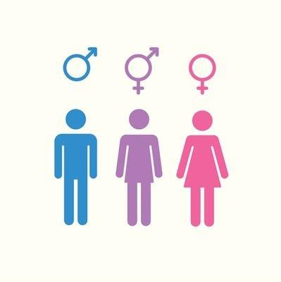 Genderongelijkheid