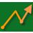 Chart My Stock