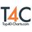 Top40ChartsNews's avatar'