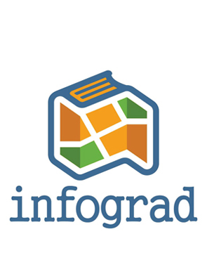 Infograd Belgrade On Twitter My Post Mapa Beograd Http T Co