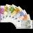 Finanzen & Spartipps