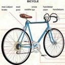 Partes de una bicicleta reasonably small