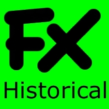 Forex history