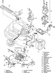 CarRepair PDF on motorcycle wiring diagram
