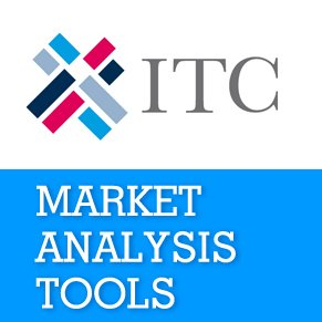 ITC-Market Analysis | Social Profile