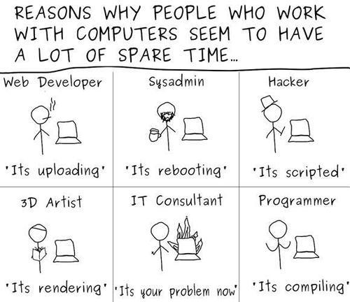Programmer Dudez