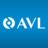 AVL Finanzvermittl. twitter.