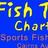 Fish Tales Charters Cairns Sportsfishing Adventure