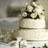 Weddingplanneruk