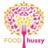 foodhussy