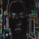 .avatar reasonably small