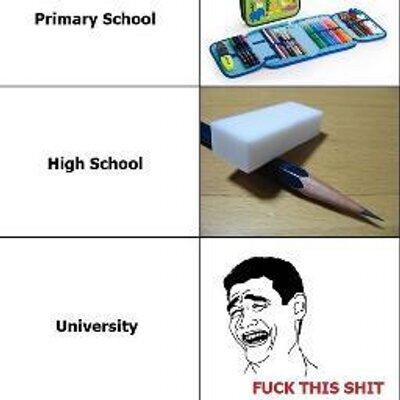 University Problems?