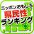 kenmin_show_bot