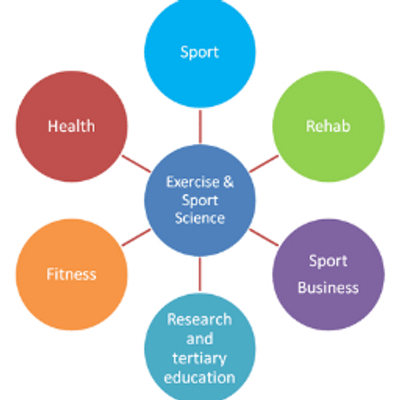 Search Sports Jobs