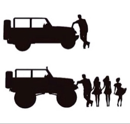 Christmas Jeep Silhouette.Jeep Tweets On Twitter Found A Pretty Awesome Jeep