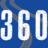 RX360