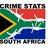 Crime Stats SA
