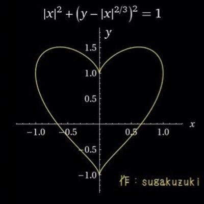 数学好き (@sugakuzuki) | Twitt...