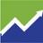 FXMGM Market Signals