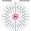 Plutonium (@094_Plutonium) Twitter