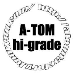 A Tom Hi Grade 詳細 置いてある台から持ち上げ 傾けると重心移動により まぶた 瞳 唇 歯がそれぞれ 独立して動き出します 傾け具合で様々な表情をしますが 再び台に置くと表情が静まります