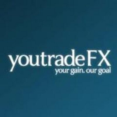 Youtradefx login