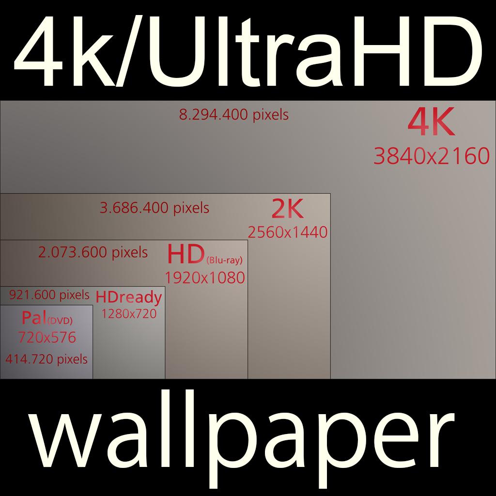 4kwallpaper Ar Twitter 定期 4kの壁紙をご紹介 イラスト雨 T Co Orfigrpm2s 4k Wallpaper