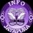 Info Jayapura