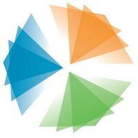 Triangle Cleantech | Social Profile