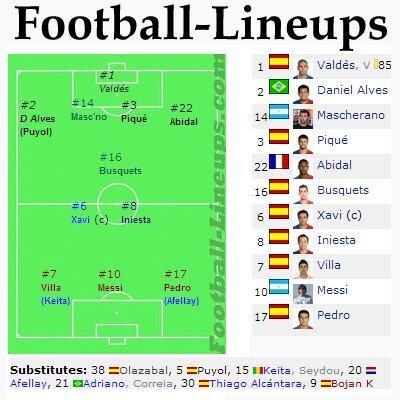 Football Lineups Footballlineups Twitter