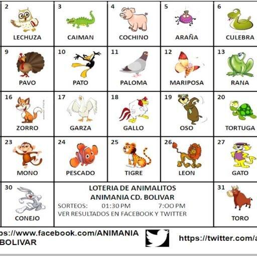 Resultados de las loterias de animalitos de venezuela - Imagui