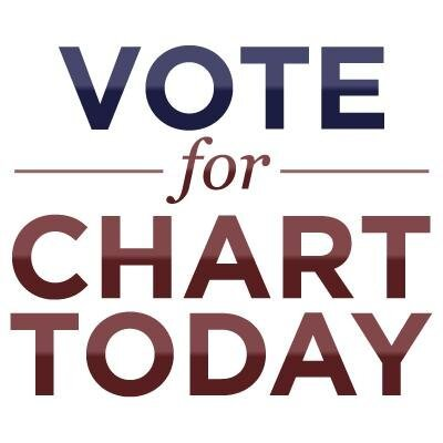 Chart Westcott