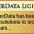 CyberData Technology
