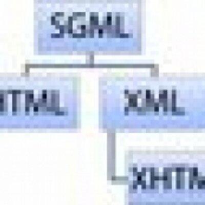 XML DP on Twitter: