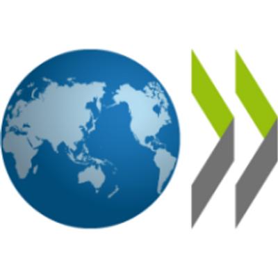 @OECDagriculture