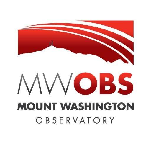 MWObservatory