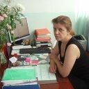 Лушова Наталья (@1959Lushova) Twitter