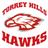 Torrey Hills PTA