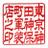 神保町軍装店(東京神田駿河台下)