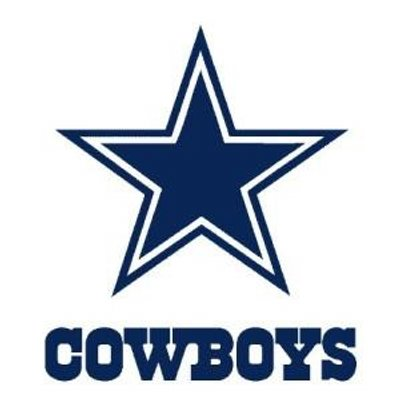 Dallas Cowboys Fans On Twitter Cowboys Star Emoji For Your Phone
