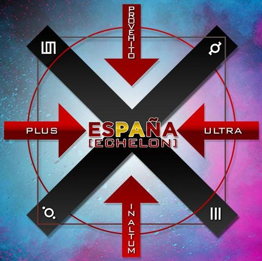 Spanish Echelon Social Profile