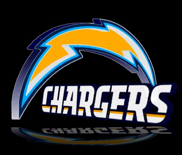Image Gallery Sd Chargers