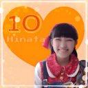 るみ (@0523Niko) Twitter